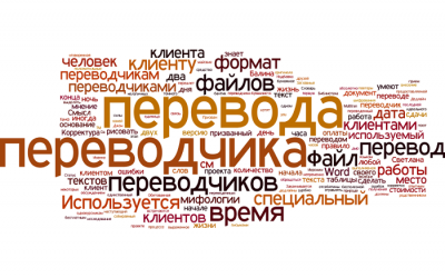 Краткий словарь переводческих терминов